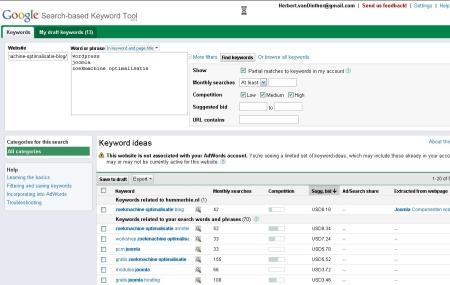 Nieuwe Google Zoekterm Tool gebaseerd op gezochte termen